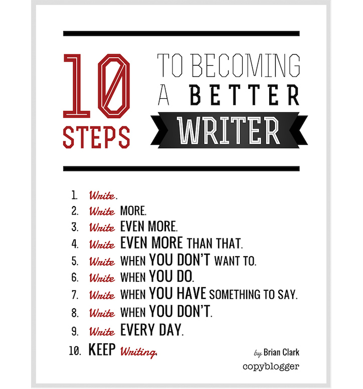 3024286-inline-i-1-6-pieces-of-advice-from-successful-writers
